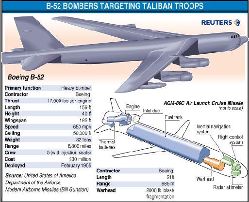 b52_bombing_graphic.jpg